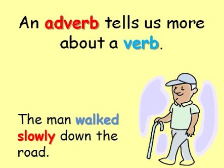 13 Best Adverbs Images On Pinterest Adverbs English Grammar And
