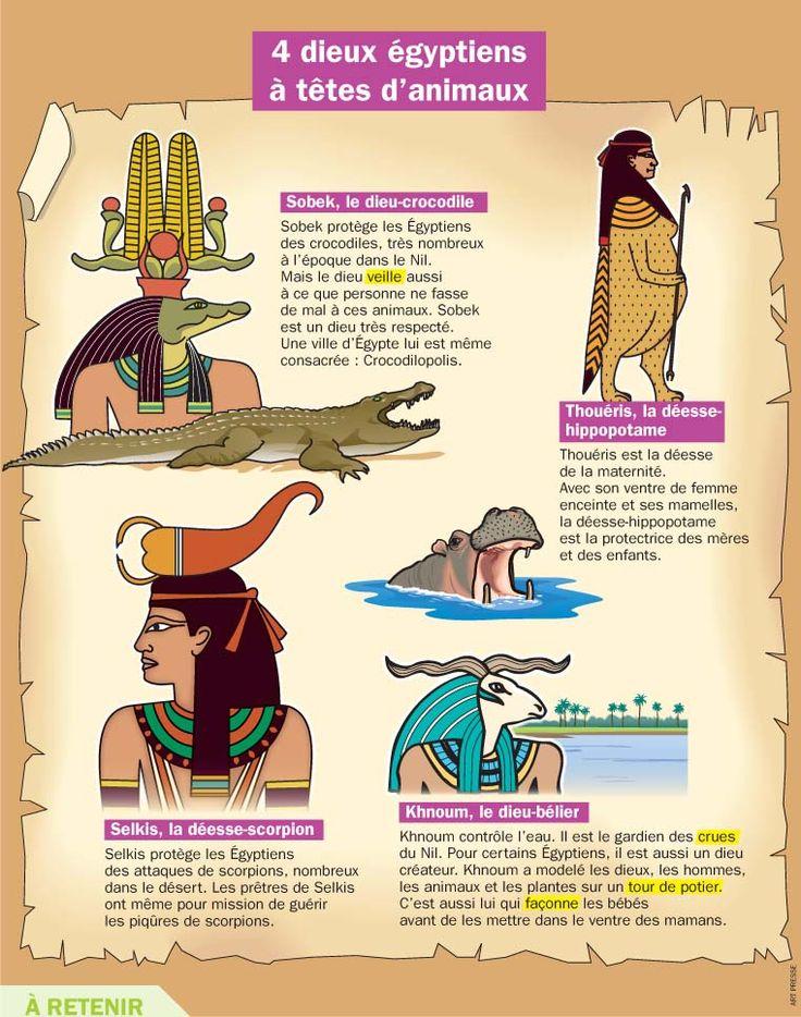 Favori Les 25 meilleures idées de la catégorie Egyptien sur Pinterest  NK43