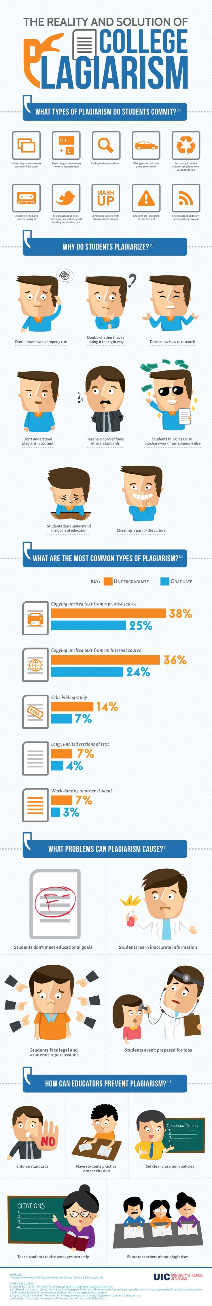 17 best ideas about check plagiarism check why students plagiarize and what schools can do to stop it infographic
