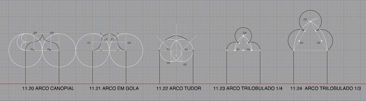 20 ARCO CANOPIAL 21 ARCO EM GOLA 22 ARCO TUDOR 23 ARCO TRILOBULADO A 1/2 DA LUZ 24 ARCO TRILOBULADO A 1/3 DA LUZ