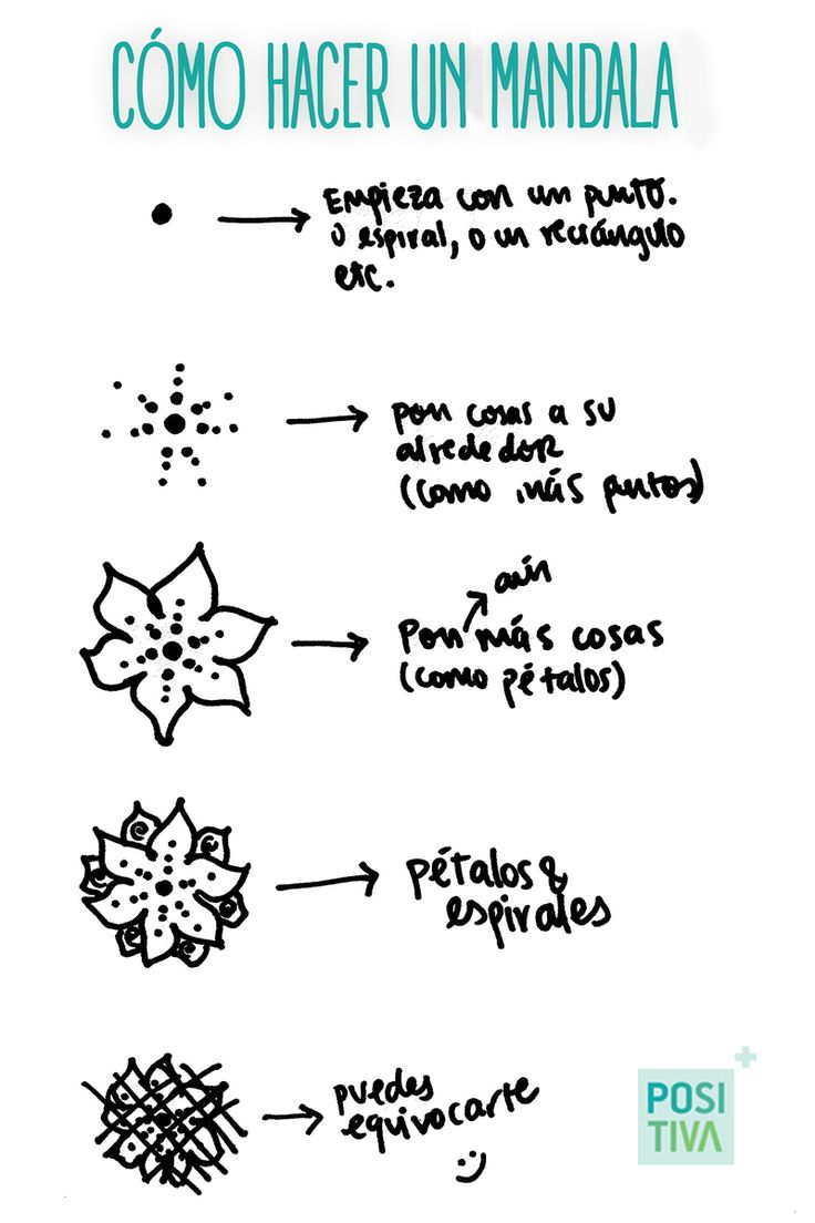 Ms de 25 ideas increbles sobre Dibujo de pluma en Pinterest