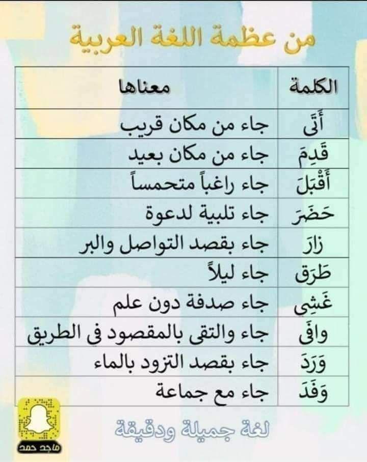من عظمة اللغة العربية Learn Arabic Language Learn Arabic Online Learning Arabic
