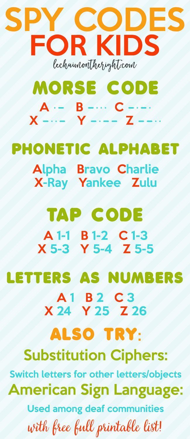 Morse Code Names Letters
