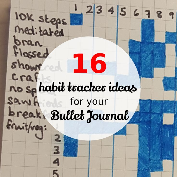 I've found putting together monthly habit trackers to be a super useful tool in my Bullet Journal – with the significant proviso that I don't overwhelm myself by trying to do to m…