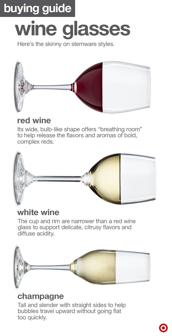 When it comes to wine, the right glass makes a world of difference. Here are the fundamental differences between red, white and sparkling wine glasses. Study up, then crack open a bottle and get cheers-y.