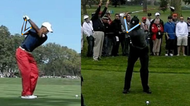 Tiger Woods right arm downswing sequence - The role of the right arm in the golf downswing