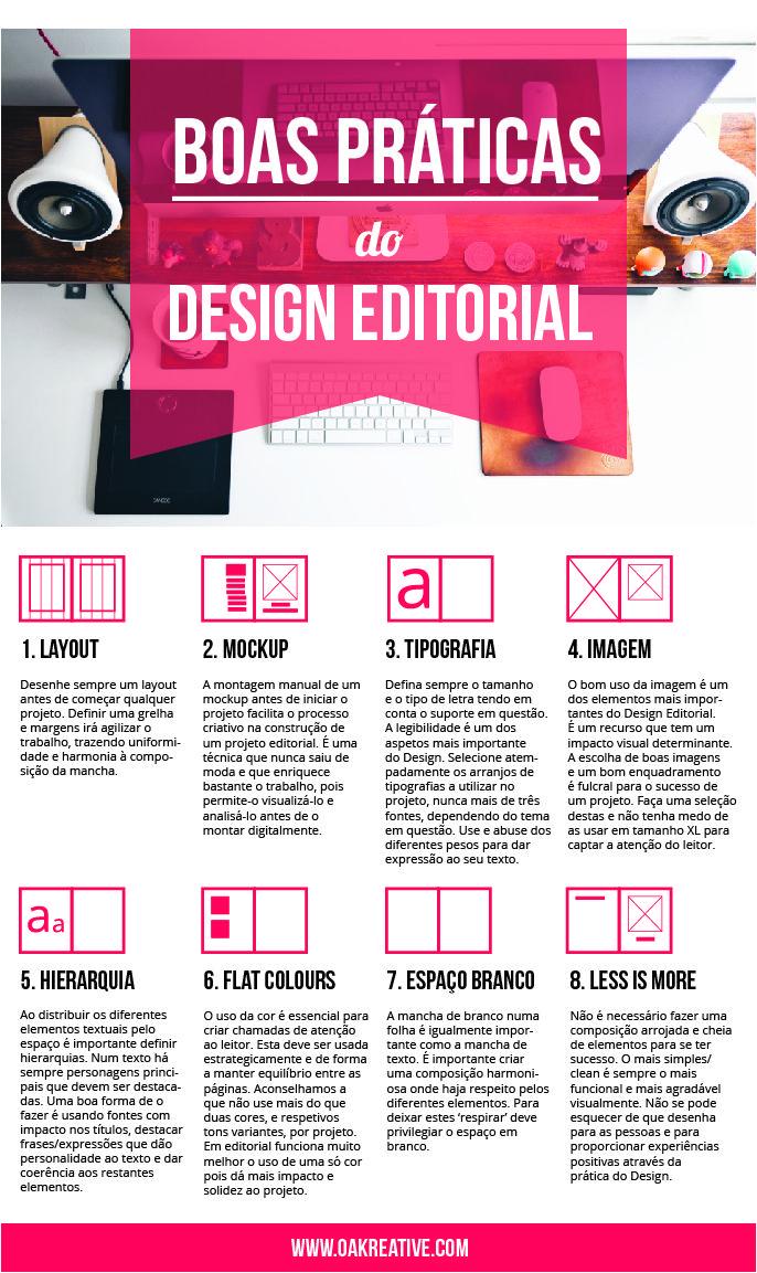 O Design Editorial é uma das áreas mais completas do Design Gráfico. Deixamos…