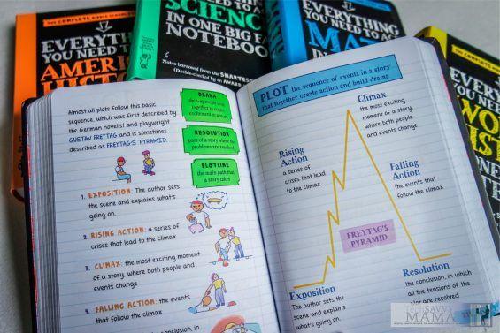 Homework help for midddle schoolers