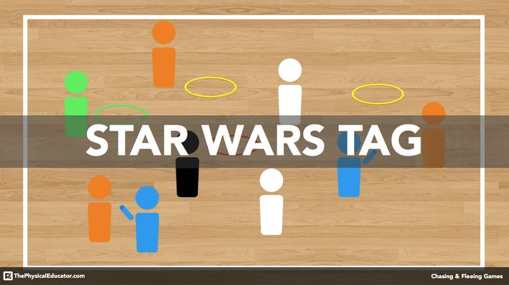 Star Wars Tag is always a huge hit with students in PE! It is a Standards-based Chasing and Fleeing game that is perfect for Elementary level students, but it can easily be adapted for Kindergarten programs and older students. It focuses on offensive and defensive strategies during gameplay, and can be played in your gym or outdoors. Share this:Click to share on Twitter (Opens in new window)Click to share on Facebook (Opens in new window)Click to share on Pinterest (Opens in new window)Click…