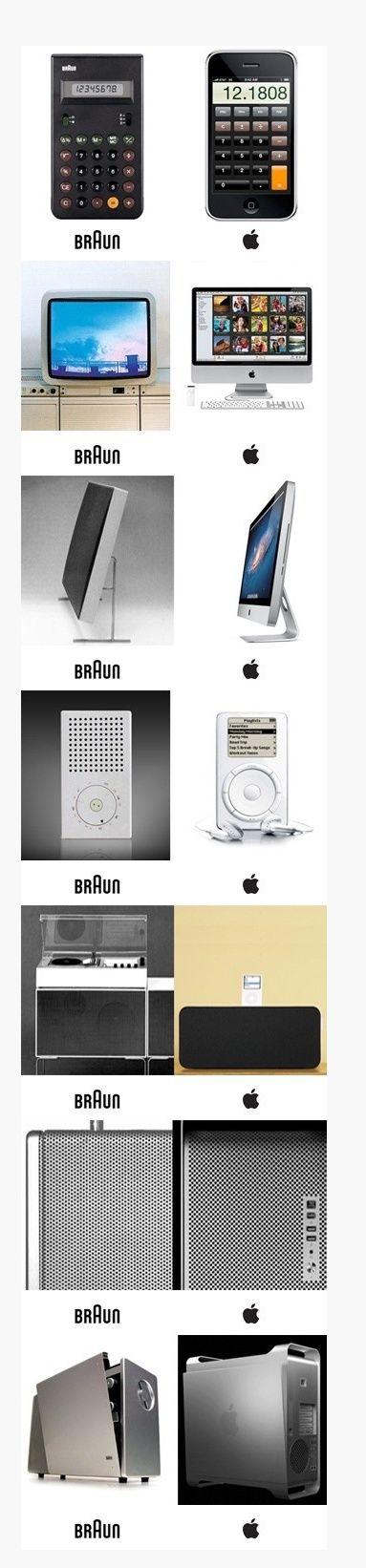 애플에 영감을 준 디자인