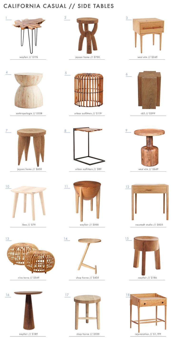 Achieving the 'Effortless Expensive' Style: Furniture