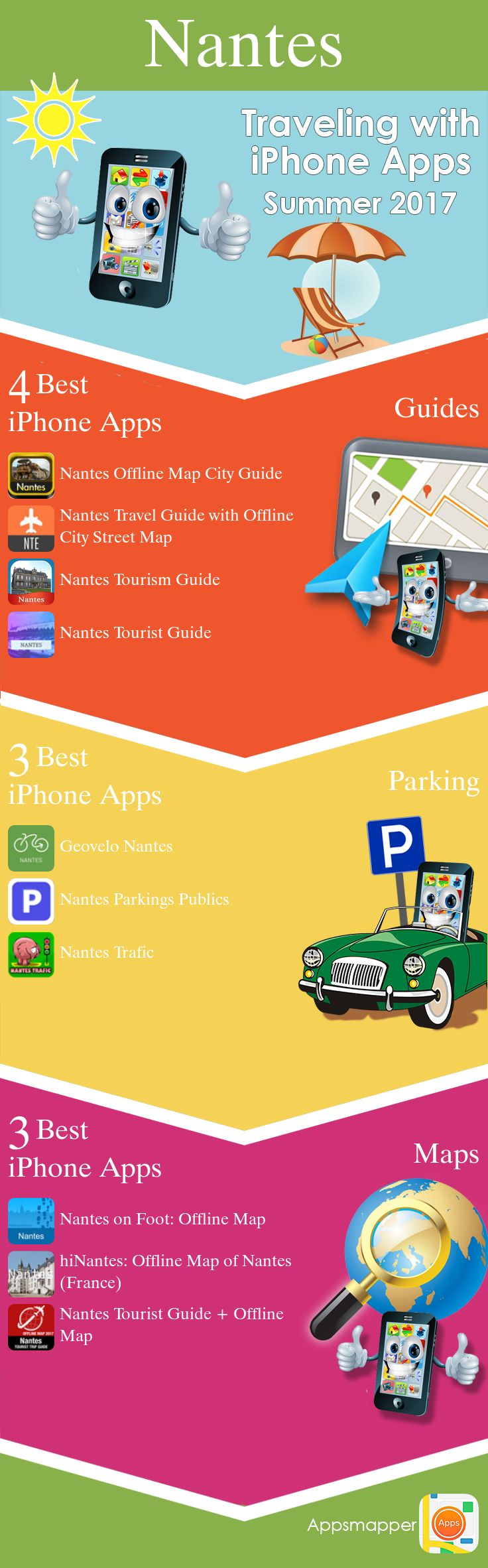 Nantes iPhone apps: Travel Guides, Maps, Transportation, Biking, Museums, Parking, Sport and apps for Students.