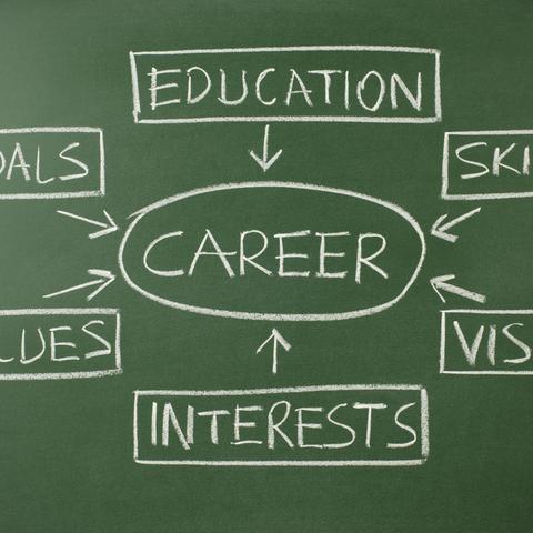 my career goals