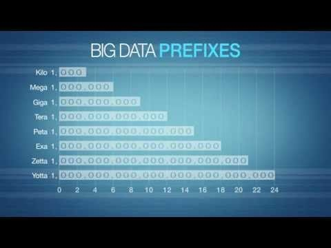 "Infographic video from 2011 by The Economist that uses animated data visualizations to tell the story about growing Big Data.  ""Digital data will flood the planet—and help us understand it better"""