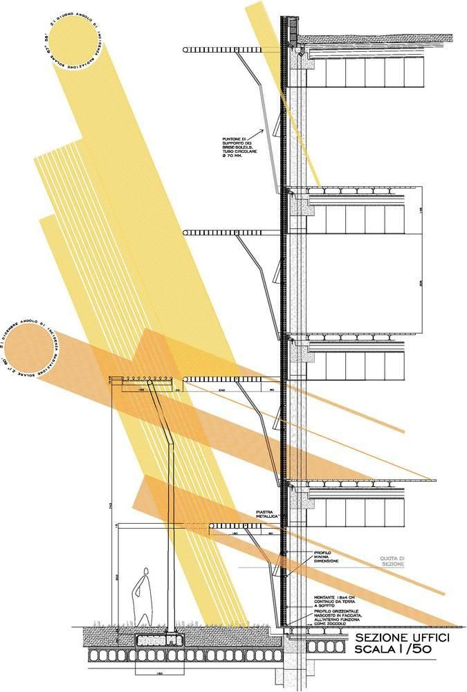 ENVIRONMENTAL STRATEGY DIAGRAM…….. FLORES PRATS ARQUITECTOS: Microsoft Milan beautiful graphics to show performance of sun shading on facade posted by ik