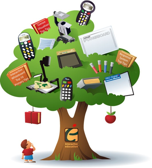 ICT to Support learning: Useful advice with lots of links and suggestions.