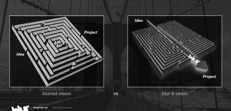 Sourcing a #supplier to deliver your project doesn't have to be a maze. Buy at blur. http://ow.ly/OdVl6