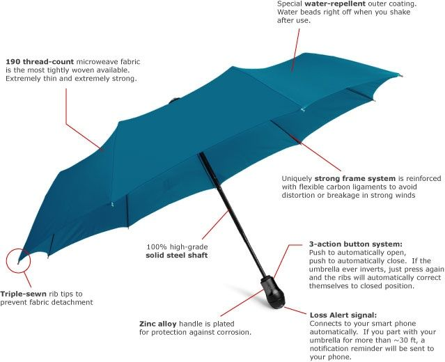 Davek Alert Umbrella: Never lose your umbrella again by Dave Kahng — Kickstarter