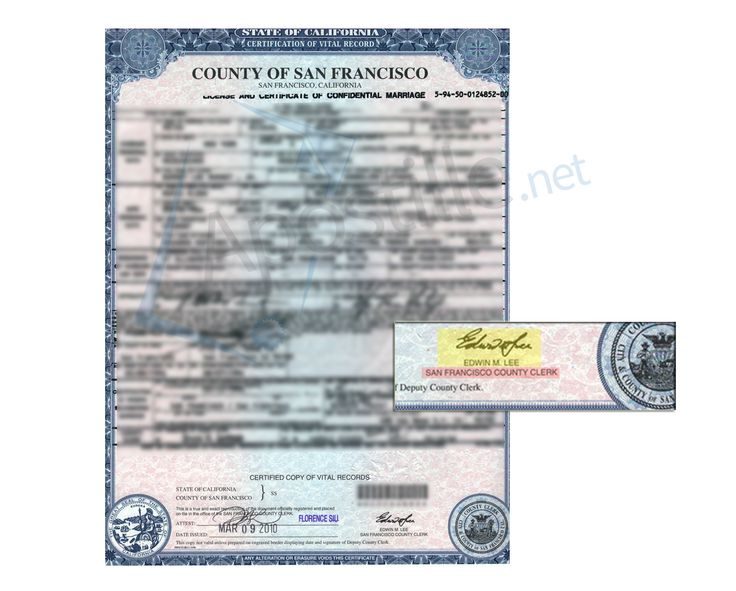county of san francisco license and certificate of