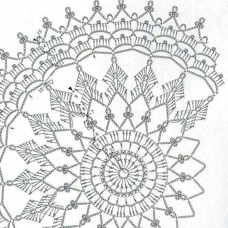 630 best Crochet dollies / toalhinhas images on Pinterest