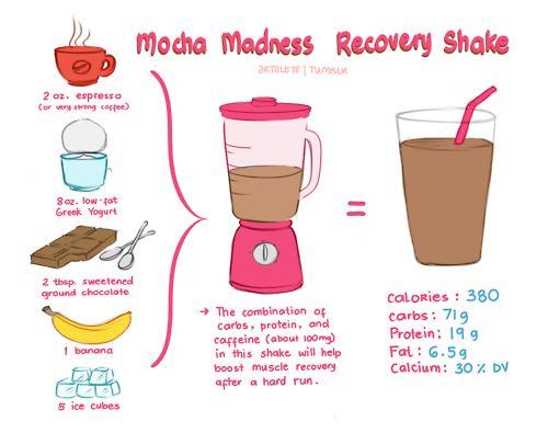 Mocha Recovery Madness shake