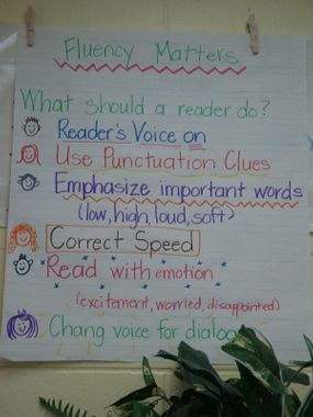 Fluency: Fluency Anchor, Reading Workshop, Teaching Reading, Reading Fluency, Grade Reading, Reading Ideas, Anchor Charts, Reading Language, Language Arts