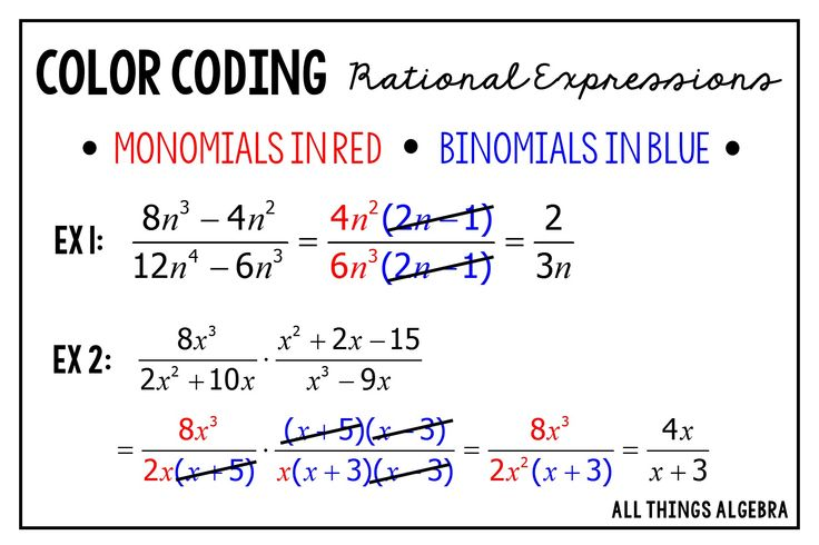 Coloring coding rational expressions- really helps students understand how to simplify!!