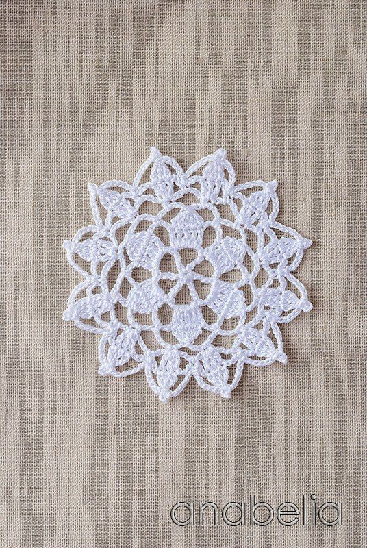 Padrões de pastas de tecido de crochê. Postagens relacionadas Moldes para fazer um ornith ...