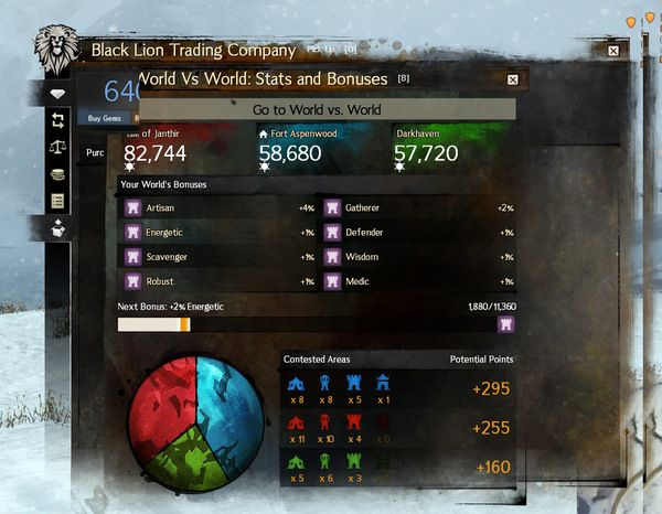 Guild Wars 2 -- User Interface Design by Reagan Wright, via Behance