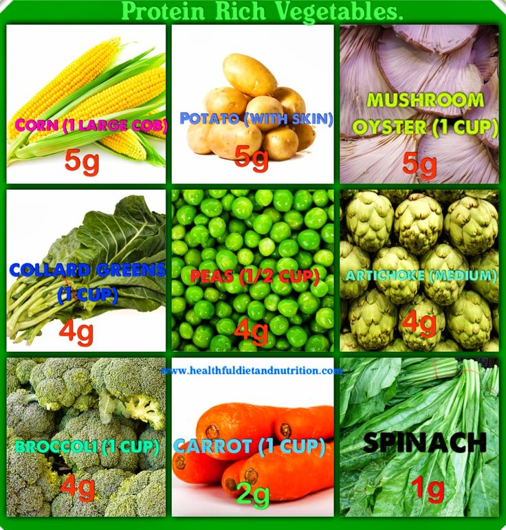 High Protein High Protein Vegetables