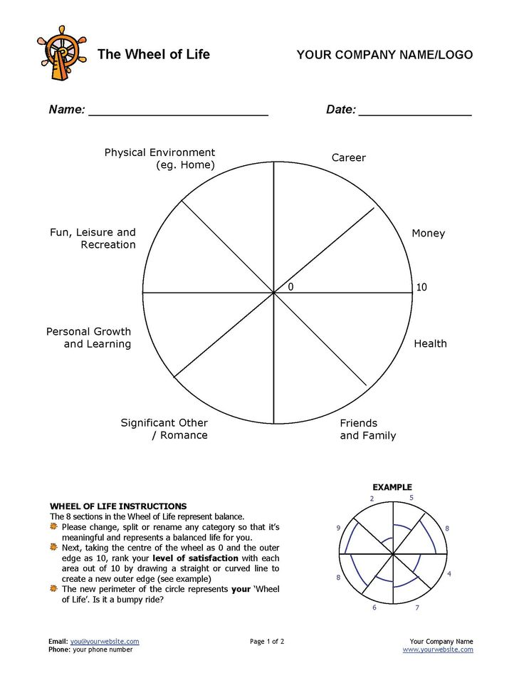 ARTICLE & TOOL: 12 Awesome Ways to Use The Wheel of Life in Your Coaching Practice http://www.thecoachingtoolscompany.com/coaching-tools-101-12-awesome-new-ways-to-use-the-wheel-of-life-in-your-coaching-practice/