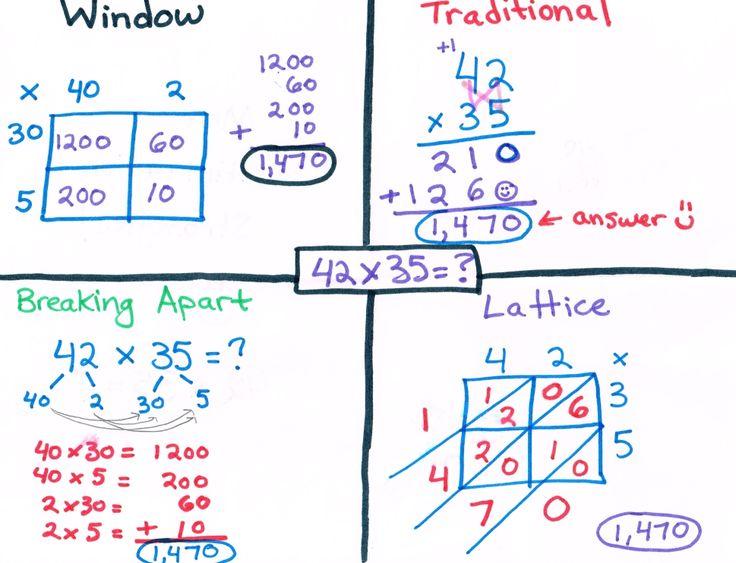 Multiplication Strategies   Math ideas   Pinterest