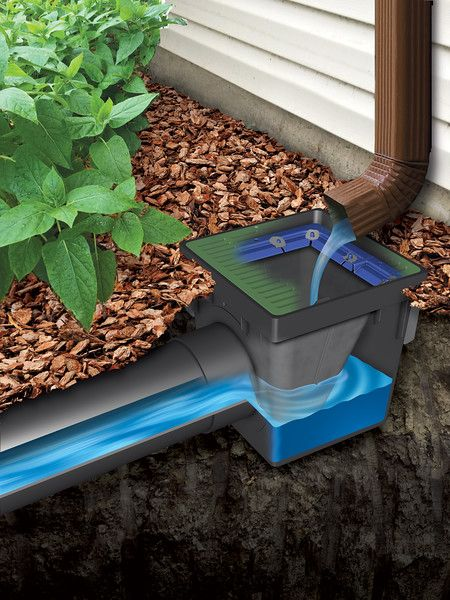 The 25 best rainwater drainage ideas on pinterest for French drain collection box