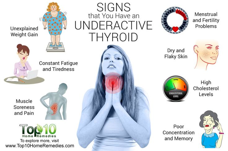 Signs of Under Active Thyroid ( 90% destroyed before showing up on tests )