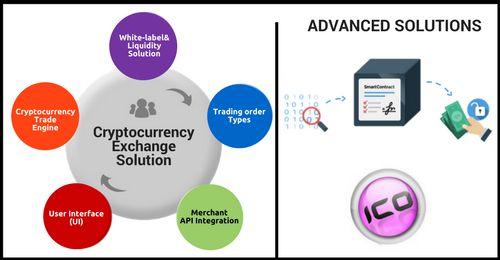 launch turnkey cryptocurrency exchange