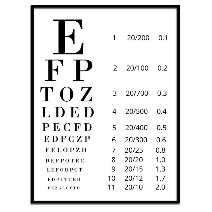 free eye exam chart printable kreativk.net