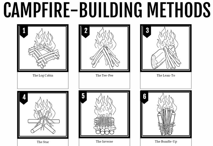 Boy Scout Fire Building Techniques
