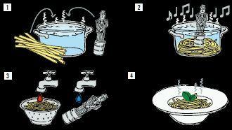 Zelený mafián Al Dente. První časovač pro vaření italských těstovin. www.soly.cz Časovač v Al Dente se aktivuje vložením do vroucí vody (má v sobě teplotní čidlo) a po 7, 9 a 11 minutách se rozezpívá. Vy si jen na obalu těstovin zjistíte, jak dlouho se vaří a těstoviny slijete po 1,2 či 3 melodie od Verdiho.  Nechte pracovat Itala Al Dente jako svého asistenta, nebo asistenta svých přátel a budete vždy odměněni kvalitním jídlem a příjemným rozptýlením. Dobrou chuť a zábavu