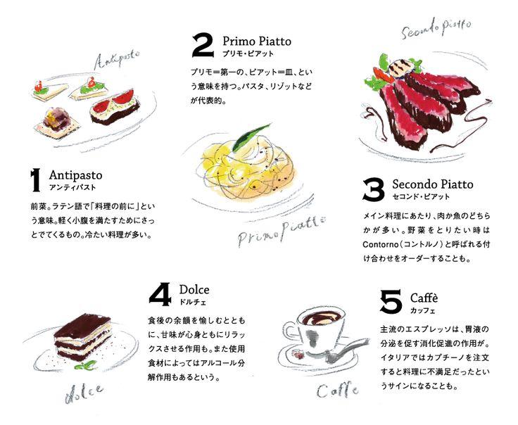 [it:イタリアン]コースで愉しむイタリア料理のすすめ