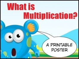 What is Multiplication? A free printable poster that shows Repeated Addition.