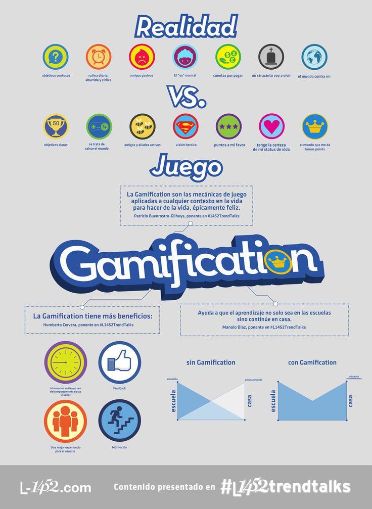 Usa la #gamificación en todas las tareas de tu vida #infografia #infographic #education #Educación