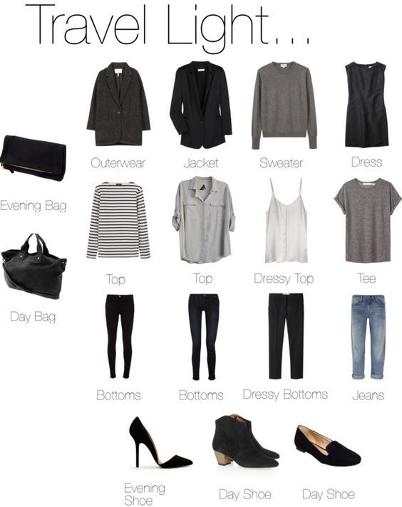 78+ Ideas About What To Wear On Pinterest