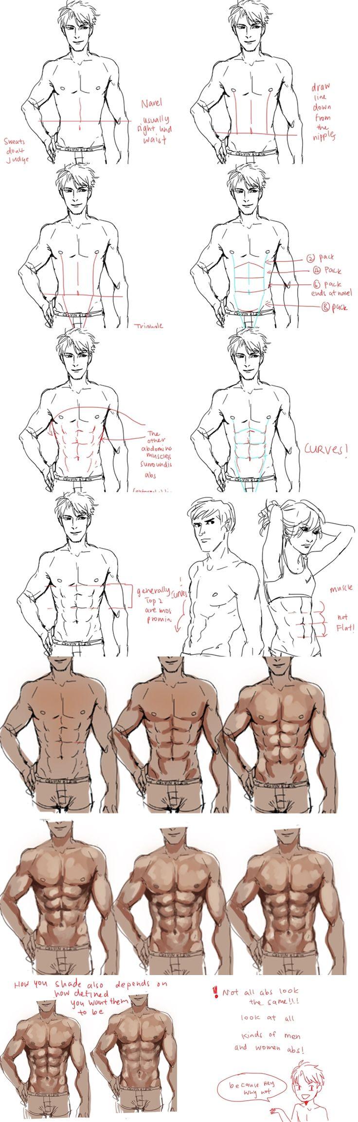 Desenho do corpo