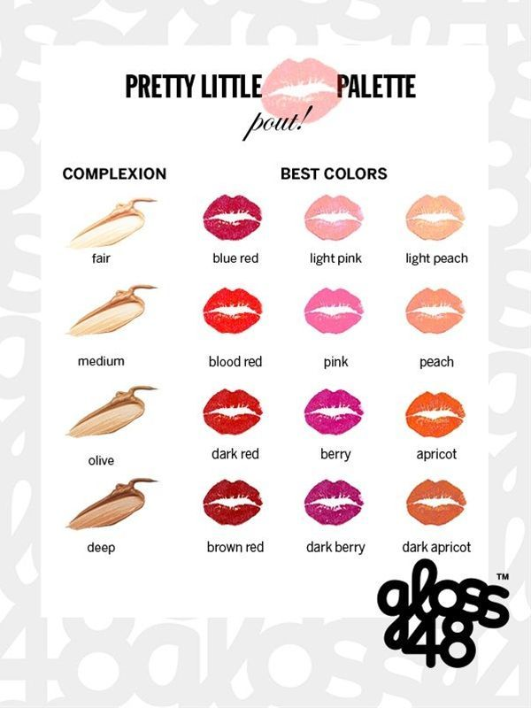 Choosing the best lipstick shade depending on your skin color.
