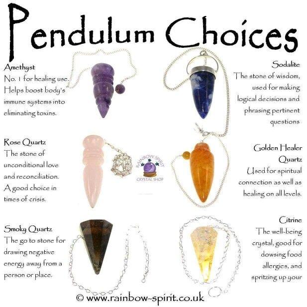 Pendulum Choices