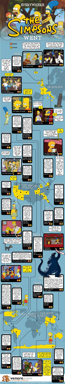 Voilà une infographie très sympa de tous les endroits que les Simpsons ont visité tout au long de leurs aventures. Bart ne connaît presque rien de la France, mais on l'aime quand même !