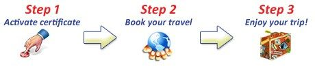 """Fly Free America – 2 Round Trip Airline Tickets #cheap #printing http://cheap.remmont.com/fly-free-america-2-round-trip-airline-tickets-cheap-printing/  #fly tickets online # The best travel premium in the world just got better! Considered the """"Rolls Royce"""" of the travel incentive industry, Fly Free America provides 2 Roundtrip Airplane Tickets to vacation destinations such as Hawaii, Mexico, Las Vegas, most of the Caribbean Island resorts and now Canada. In total we now feature 3,300…"""
