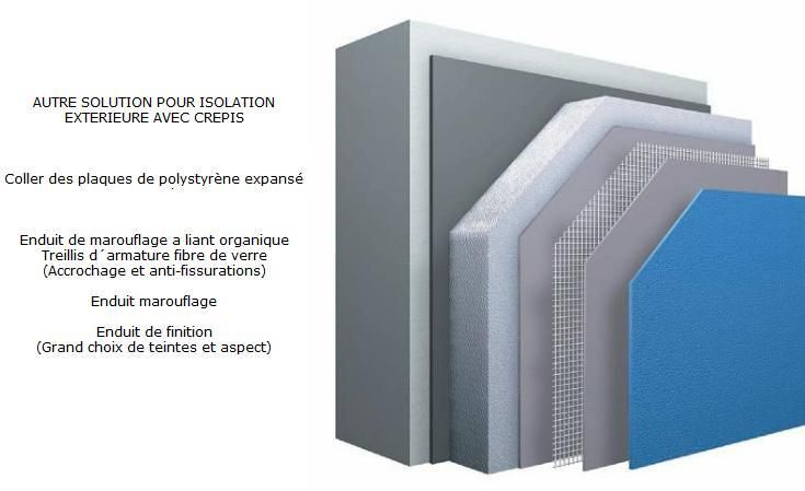 Detail isolation exterieur polystyrene recouvert d enduit
