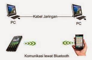 Jaringan Bluetooth, Kelebihan dan Kekurangan Jaringan Bluetooth
