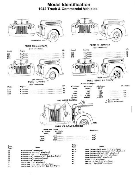 13 best my  u0026 39 47 ford pickup build images on pinterest